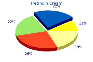 purchase 0.05% tretinoin cream fast delivery