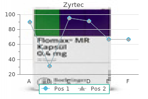 generic zyrtec 10mg overnight delivery