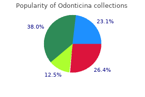 order 150mg odonticina with mastercard