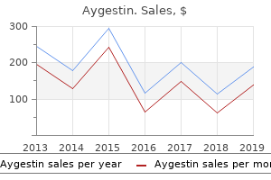buy 5 mg aygestin fast delivery