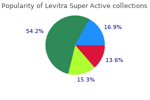 generic levitra super active 20 mg fast delivery