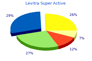 order levitra super active 40 mg with mastercard