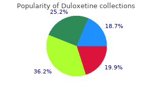 order 20mg duloxetine fast delivery