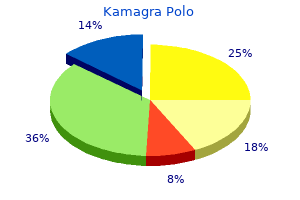 generic kamagra polo 100 mg without a prescription