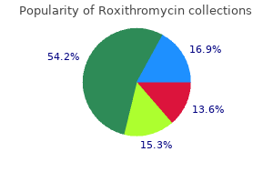 buy 150mg roxithromycin overnight delivery