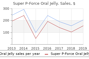 cheap super p-force oral jelly 160mg without prescription