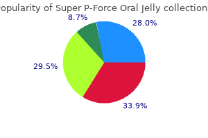 discount 160mg super p-force oral jelly visa