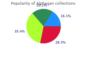 purchase 0.2% alphagan otc