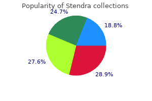 purchase stendra 100 mg overnight delivery