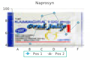 discount naprosyn 500 mg online