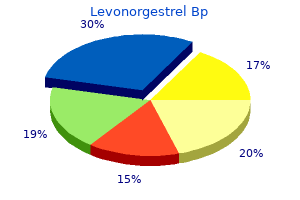 order levonorgestrel 0.18mg without prescription