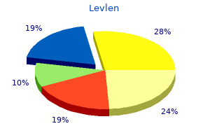 purchase levlen 0.15 mg with mastercard