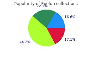 purchase 4.5mg exelon otc