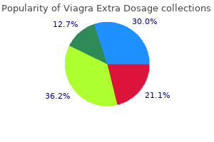 discount 130 mg viagra extra dosage fast delivery