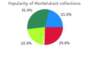 cheap montelukast 4mg with amex