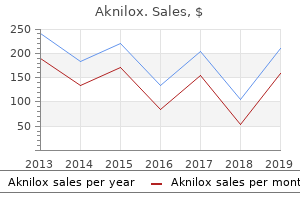 order aknilox 500mg on line