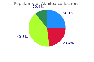 purchase aknilox 500 mg free shipping