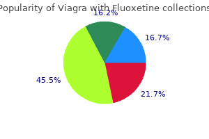 order viagra with fluoxetine 100/60 mg