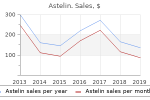 discount astelin 10 ml with mastercard