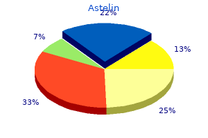 10 ml astelin overnight delivery
