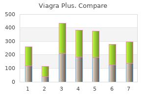 buy viagra plus 400mg with amex