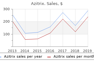buy 100 mg azitrix overnight delivery