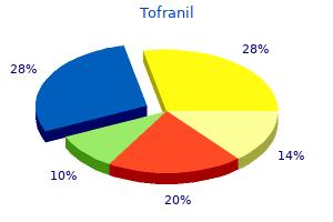 quality 75 mg tofranil