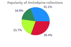 buy discount amlodipine 5 mg online