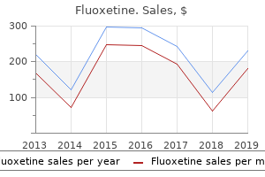 fluoxetine 10mg for sale