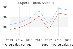 purchase super p-force 160 mg overnight delivery