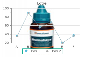 lotrel 10 mg low cost