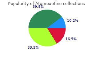 buy cheap atomoxetine 25 mg on line