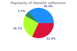 discount atenolol 50mg with amex