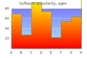 375mg sulbacin mastercard